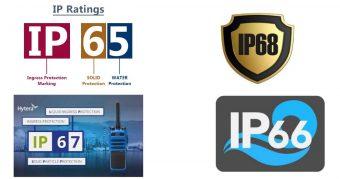 CHỈ SỐ IP