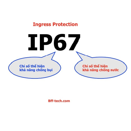Chỉ số IP là gì