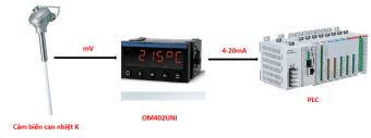 Bộ hiển thị nhiệt độ OMB412UNI