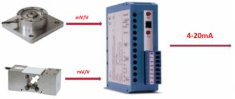 Bộ chuyển tín hiệu mV/V sang 4-20mA