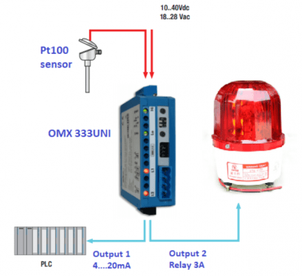 bộ chuyển tín hiệu pt100 sang 4-20ma