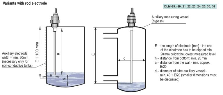 Cảm biến đo mức lò hơi