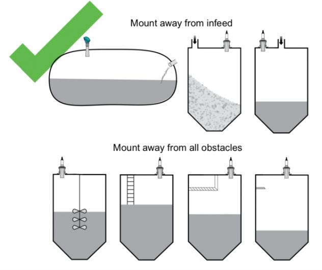 Cảm biến đo mức axit - hóa chất