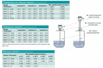 Cảm biến đo mức nước giá rẻ