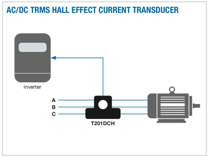 Bộ đo dòng motor bơm - động cơ điện