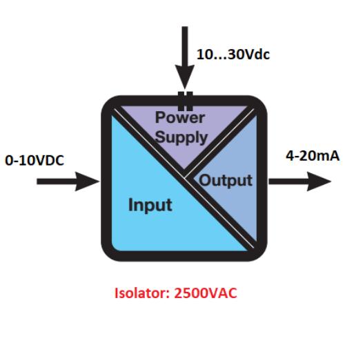 Bộ chuyển tín hiệu 0-10V sang 4-20ma