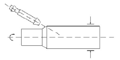 Gia công cắt bằng hồ quang là gì ?