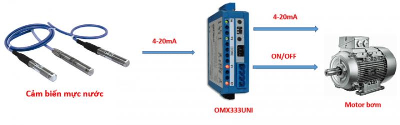 Chia tín hiệu analog 4-20ma