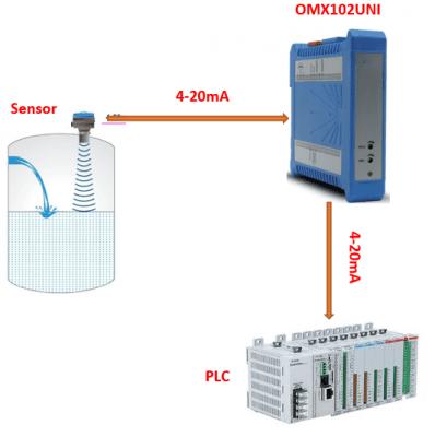 Cách ly tín hiệu cho cảm biến và PLC