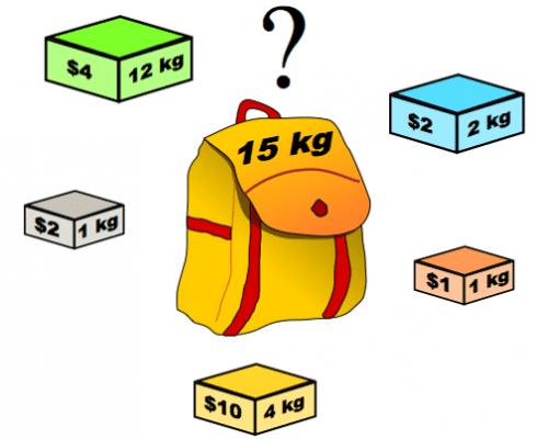 LBS là gì ? Pound là gì ? Chuyển đổi đơn vị LBS - Pound - Kilogam
