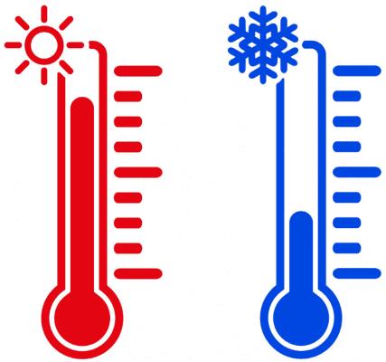 Các loại đơn vị đo nhiệt độ, Độ C, Độ F, Độ K, Độ N và các kiến thức khác