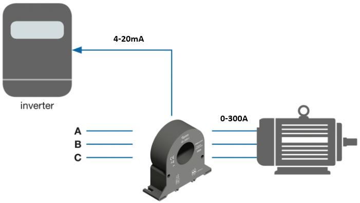 Biến dòng DC sang 4-20ma