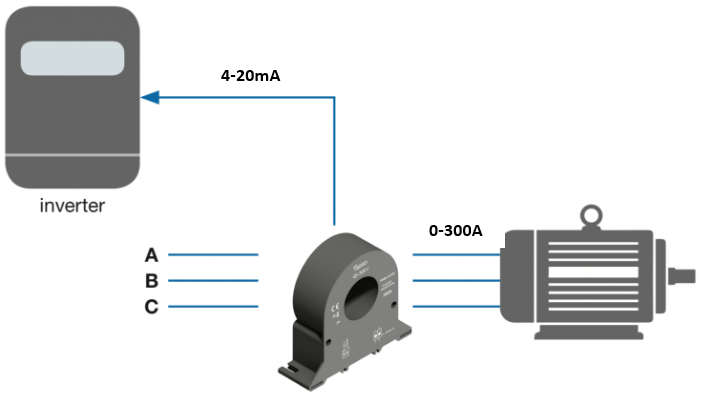 Biến dòng 300A sang 4-20ma