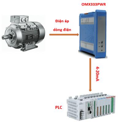 Bộ chuyển tín hiệu 110V-220V-380V-450V sang 4-20ma