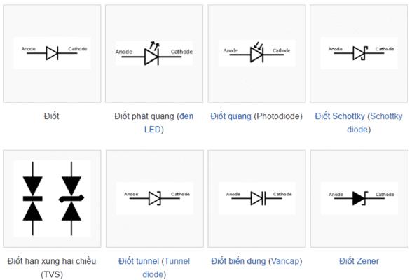 Diode là gì ?