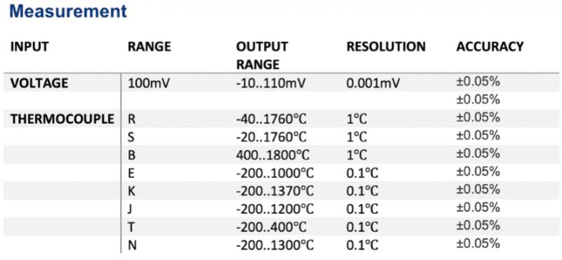 Bộ giả lập tín hiệu nhiệt độ