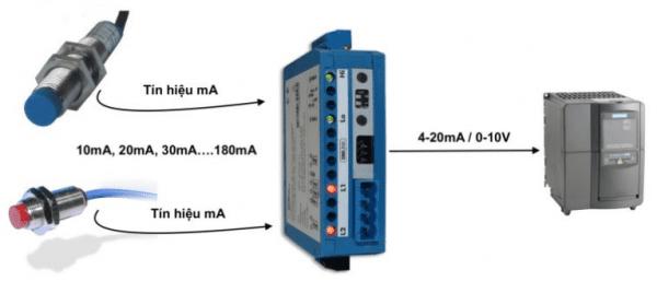 Bộ chuyển tín hiệu 30mA, 40mA, 50mA sang 4-20mA