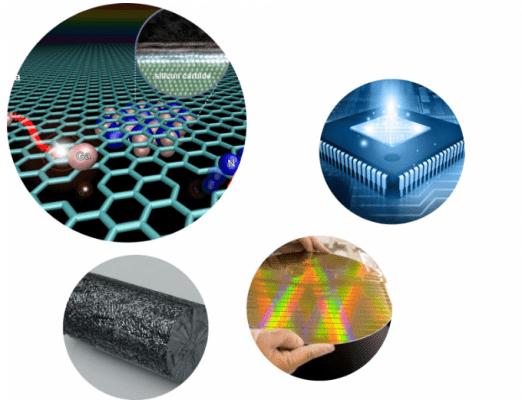 chất bán dẫn là gì ? phân loại ? các thuộc tính ? các ứng dụng thực tế