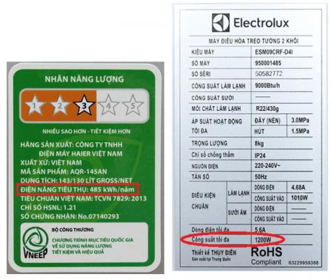 Điện năng tiêu thụ là gì ?