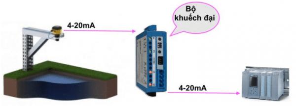 Bộ khuếch đại tín hiệu 4-20mA