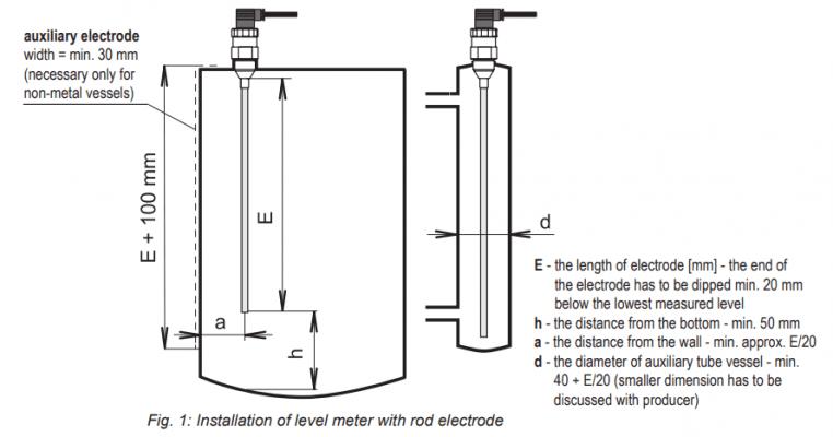 cảm biến đo lường mực nước bằng điện dung