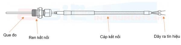 Cấu tạo dây dò nhiệt loại K