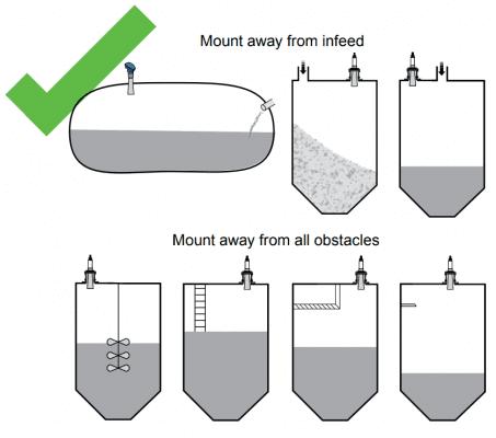 cảm biến đo mức nước ngầm