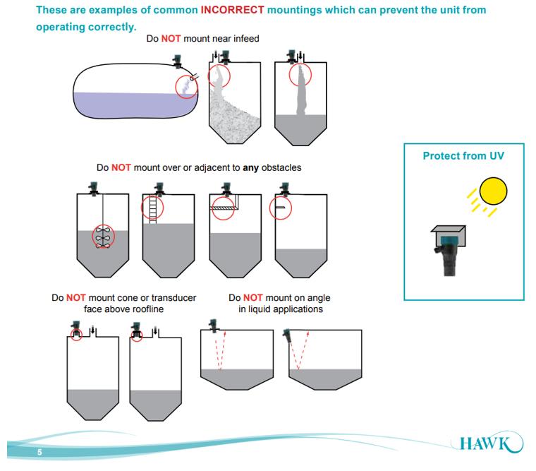 Cảm biến đo mức nước MWB1A